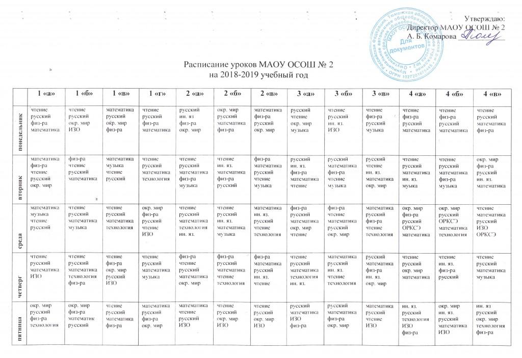 Расписание уроков в начальных классах на 2018-2019 учебный год 001